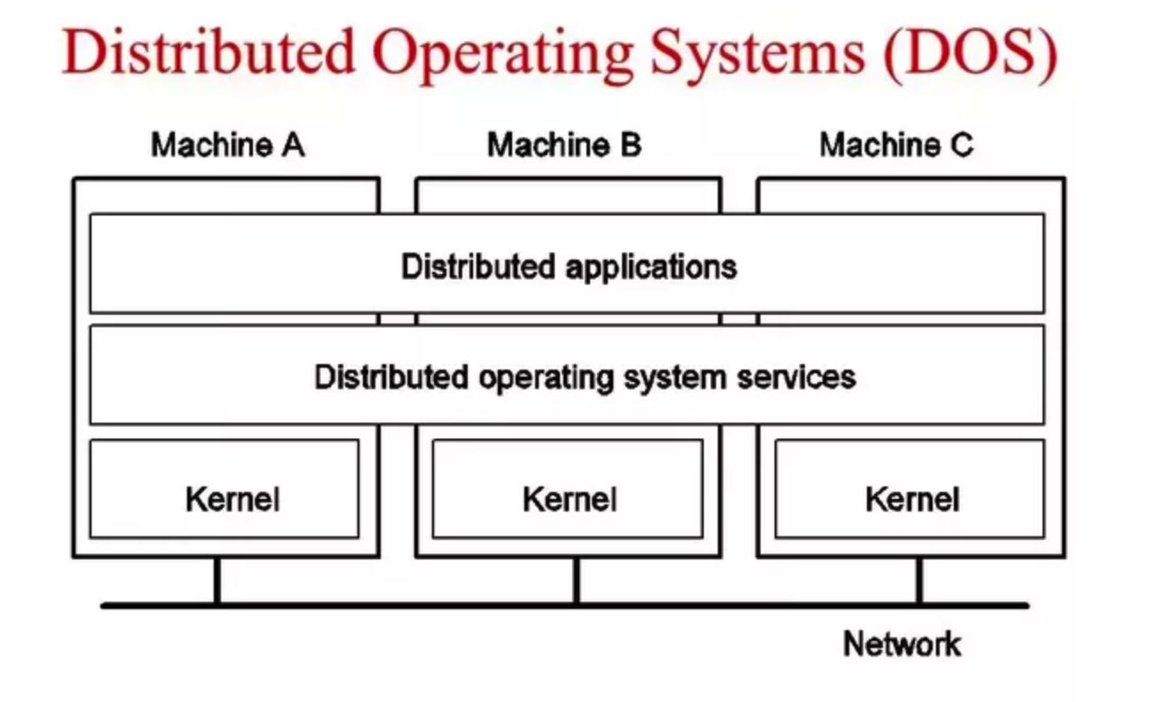 程序员必知的 89 个操作系统核心概念