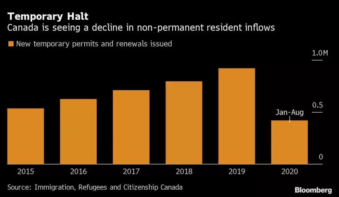 绝好机会来了?加拿大为留学生移民大开绿灯,重点关注这类人