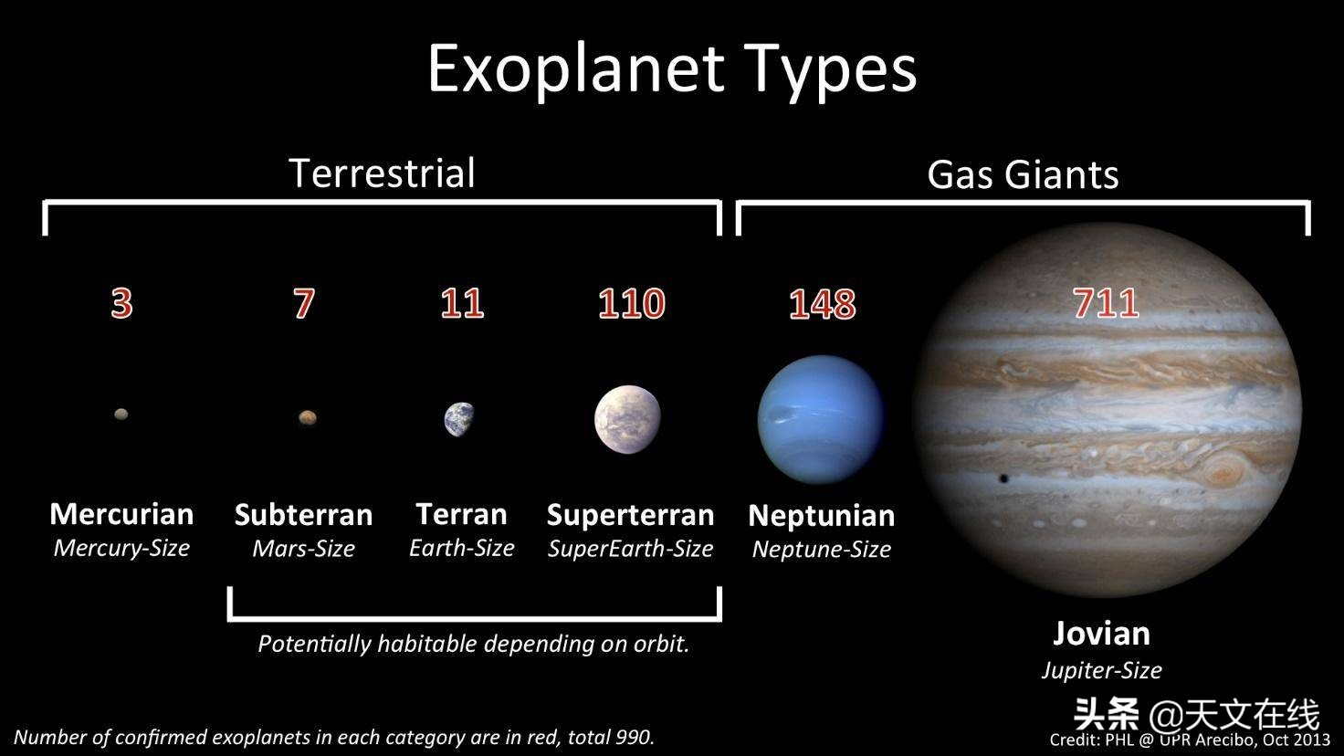 用亮度差来寻找大气层:对付系外类地行星的新方法