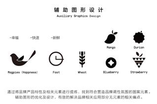 企业形象标志设计之辅助图形概念与作用