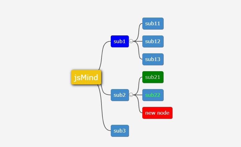 一款思维导图显示编辑javascript类库jsmind