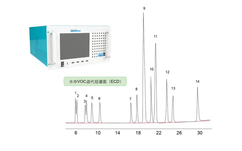 水中VOC在线监测系统,适用于57 种水中挥发性有机物的测定