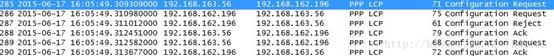 VPN技术(IPsec/L2TP/SSLVPN/PPTP)学习笔记