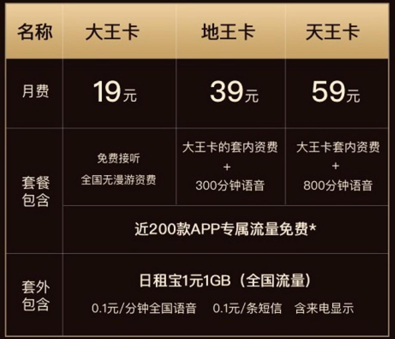 学生申请攻略:腾讯大王卡套餐介绍详解、免流量范围包含哪些