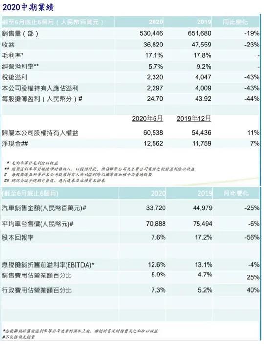 """巨亏之下,中国也扮演不了""""救世主"""""""