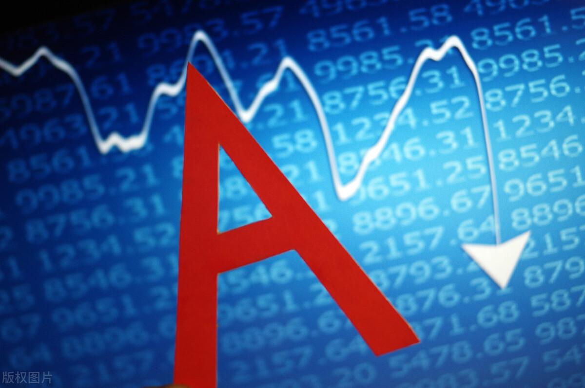 A股:明天,周四股市走势预测