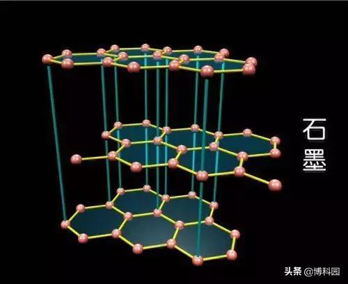 太好了!新型石墨烯基光学材料的面世,意味着什么?