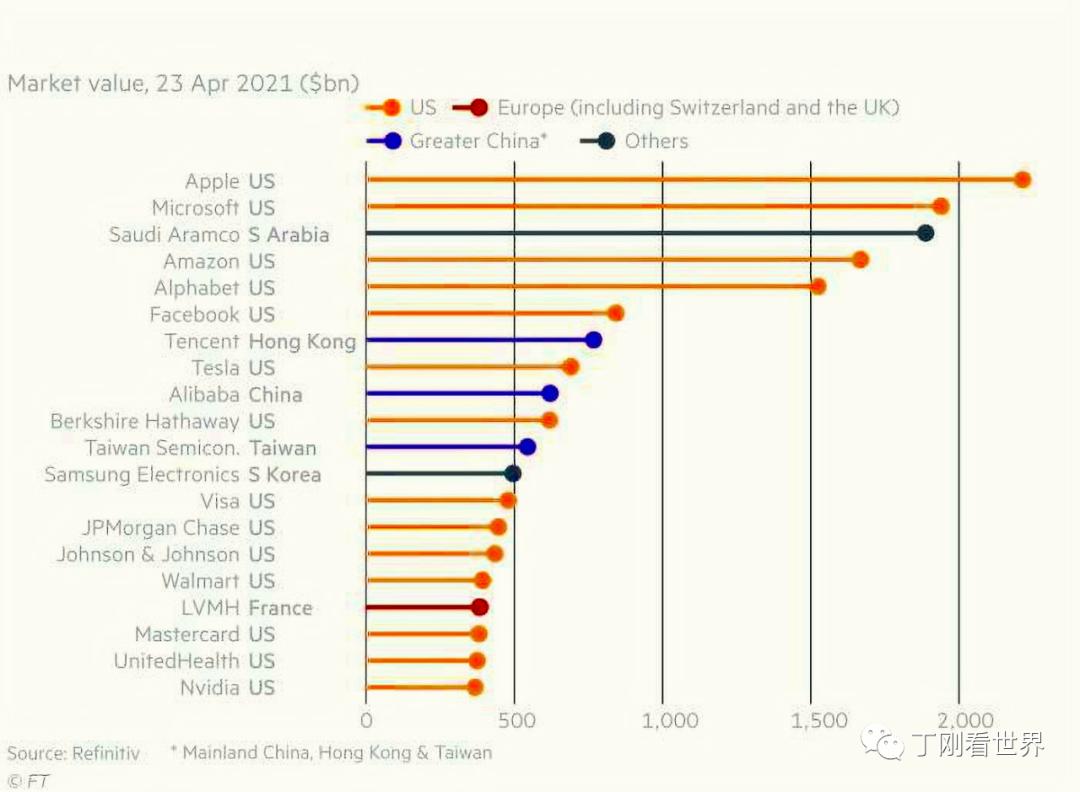 丁刚:中国高科技企业的崛起,终结了发达国家技术垄断的暴利