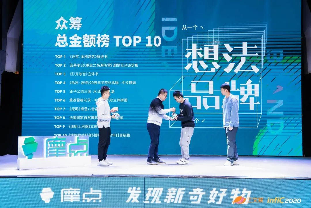 摩点众筹金额Top10、年度最佳店铺等五大榜单发布
