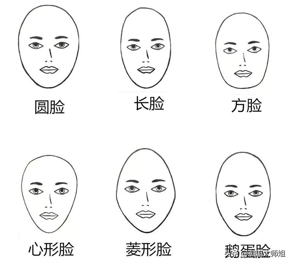 脸型决定了你的年龄,幼态脸的人40岁不显老,你是哪种脸型呢?