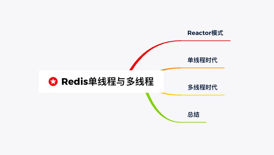 面试时说Redis是单线程的,被喷惨了