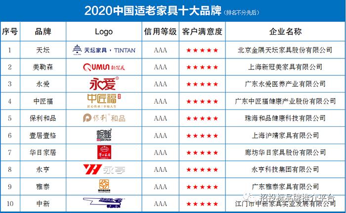 2020中国适老家具十大品牌发布