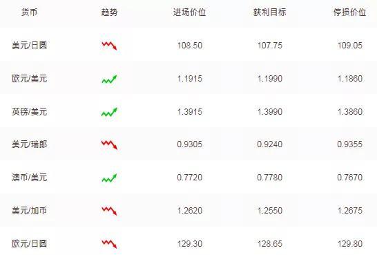 2021年3月11号国际外汇市场金融走势分析