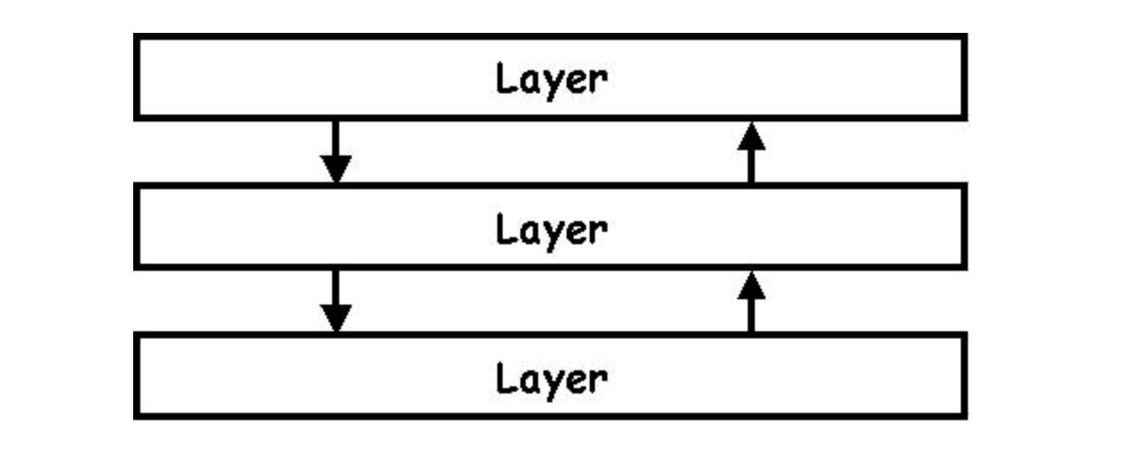 一文带你了解操作系统核心概念