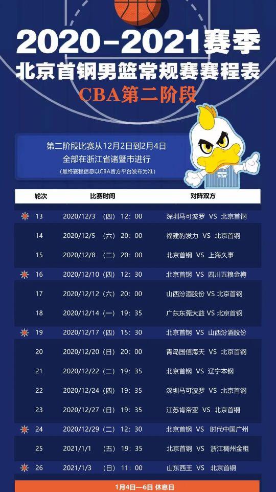 我本将心向明月,奈何明月照沟渠——北京首钢第二阶段比赛预测