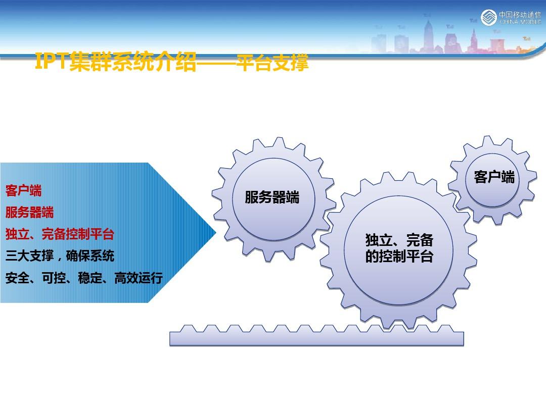 方案精选 | 2019中国移动数字集群对讲方案「31页」