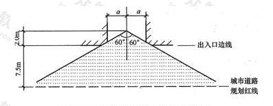 工程建设标准强制性条文 房屋建筑部分之公共建筑