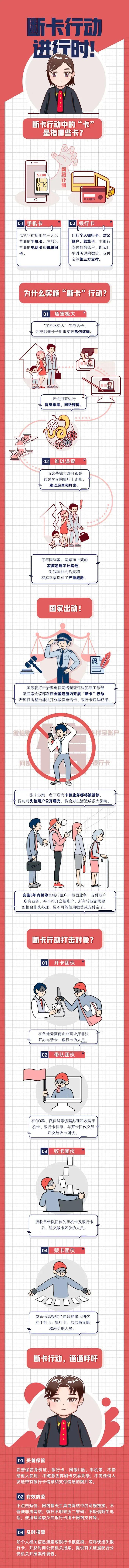 """防范电信网络诈骗   银行卡竟成""""香饽饽""""?一图看懂""""断卡""""行动"""