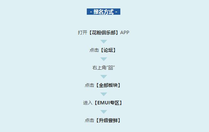 【内侧征募】EMUI 10.一升级方案来了!