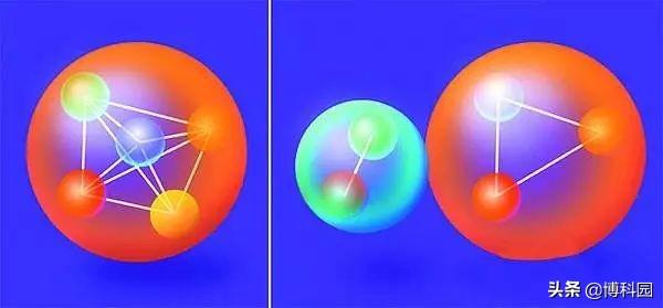 质子内部存在量子纠缠?为什么夸克不会单独出现?