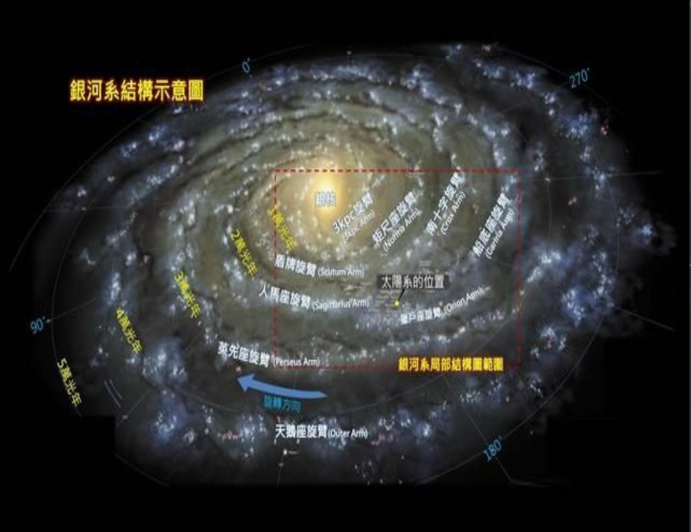 白矮星不断吞食伴星物质,增加自身质量,为啥体积反而变小呢?