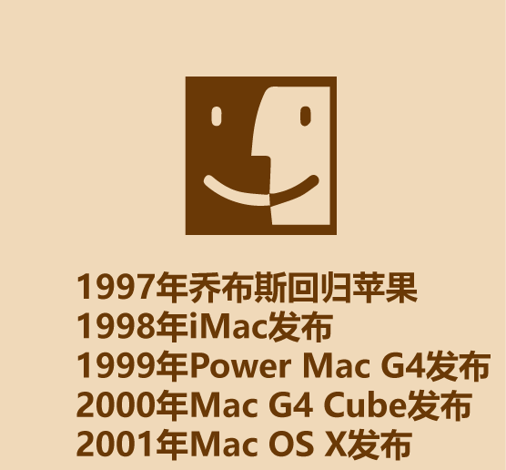 1分钟苹果公司简史