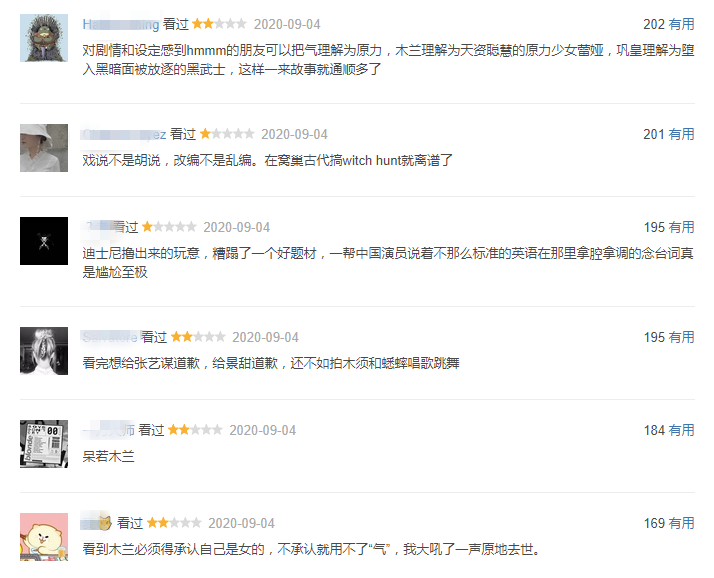 由刘亦菲主演的《花木兰》国外大获好评,国内遭黑子阻击,刷低分