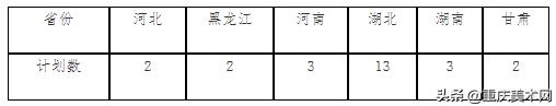 华中科技大学2021年艺术类专业招生简章