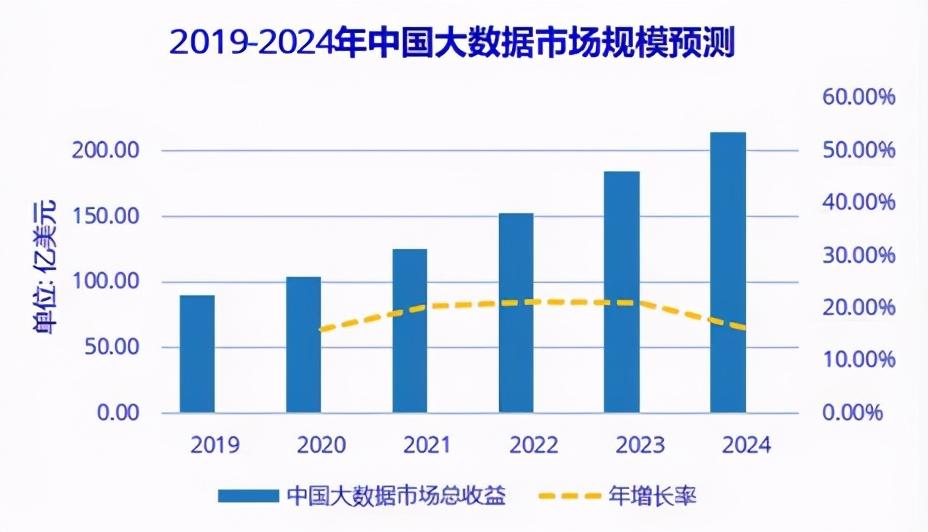预见2021年:从互联网行业八大关键词看发展趋势