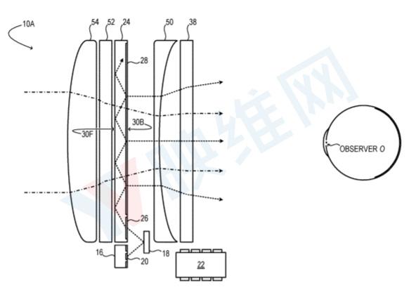 """微软新AR/VR专利提出""""带固定焦距透镜的变焦头显""""解决方案"""