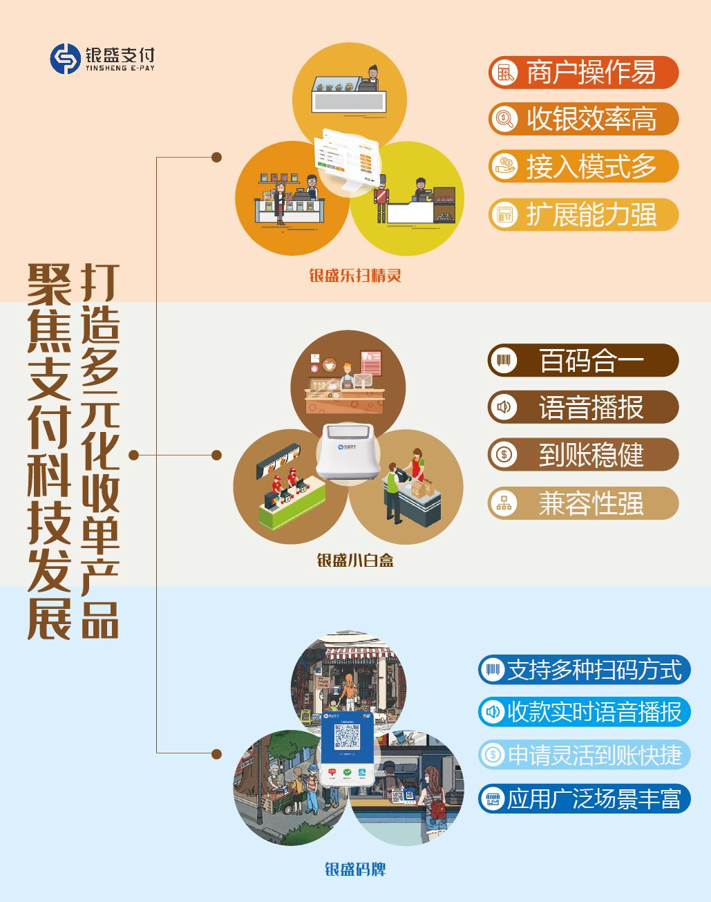 银盛支付助力山东滨州供暖缴费,数字化服务受好评