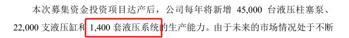 """维克液压今日上会:供应商""""查无此人"""",募投项目信披存疑"""