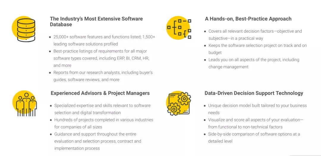 怎样评估选型一个企业软件产品?