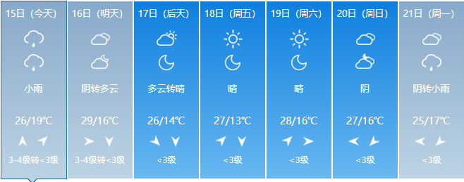 临沂降雨、降温,最低13℃