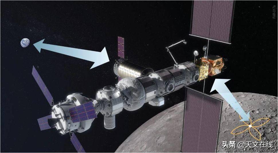 """""""月球FARSIDE计划"""":探寻宇宙黑暗时代和系外行星的奥秘"""