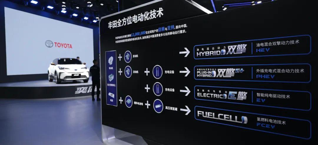 燃油车的解药,广汽将成为丰田混动第二?
