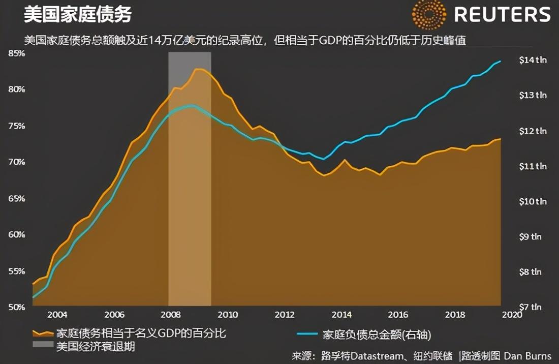 中国人眼中的美国房地产:有房也是负担