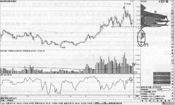 中国股市:如果散户死拿着股票不撒手,庄家真的就没办法了?