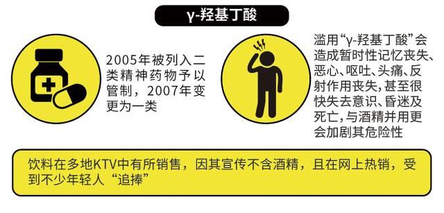 """新型毒品""""啪啪水""""!安徽警方抓获19人!"""