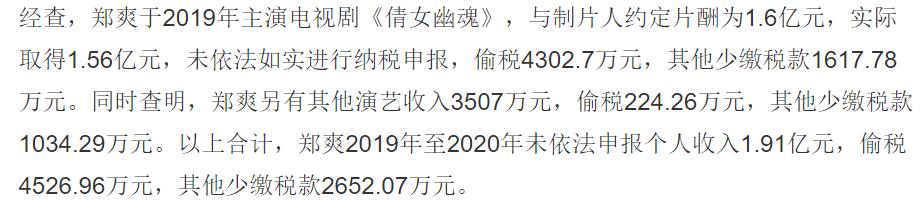 从郑爽到吴亦凡,谁给了中国明星天价薪酬?深挖娱乐圈的资本内幕