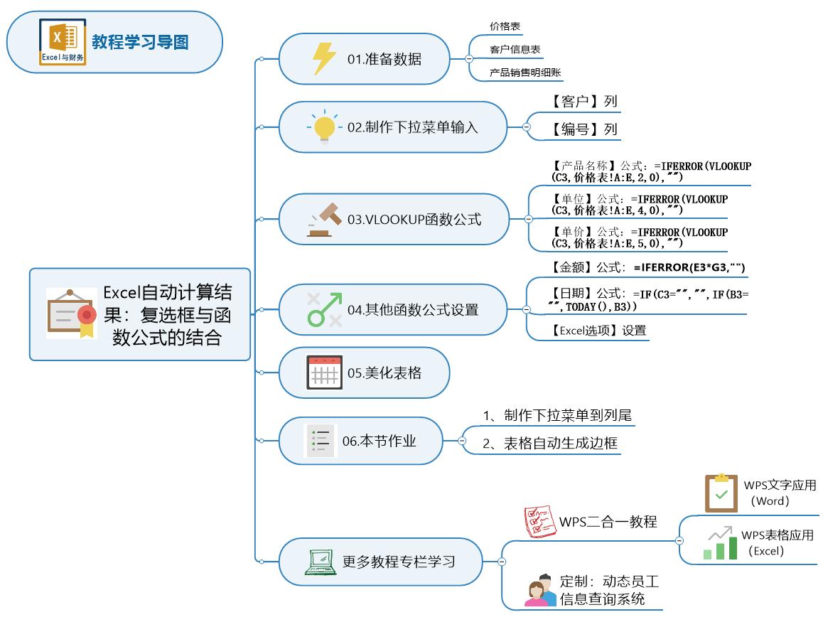Excel实例:产品销售明细表,信息自动生成,节省录入工作