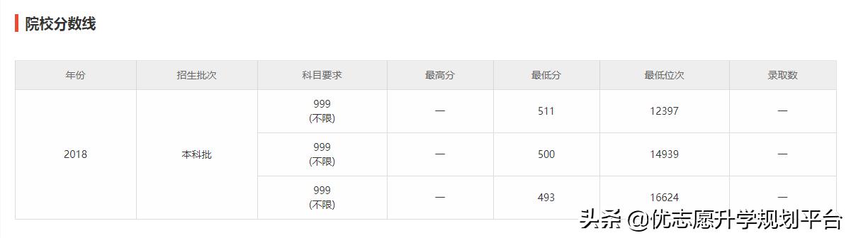 上海海事大学是一本吗(上海海事大学是211吗)