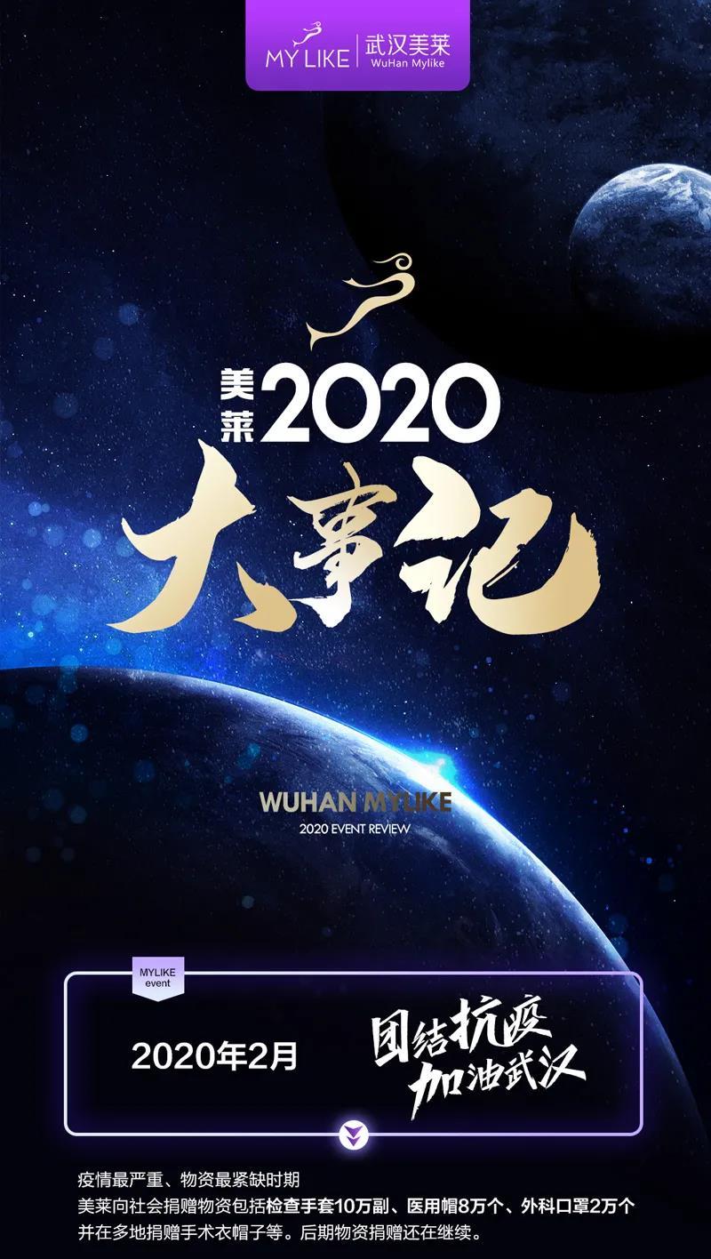 武汉美莱医疗美容医院大事记 我们的2020