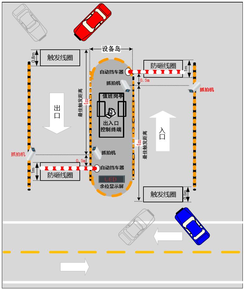 「弱电施工」停车场出入口系统施工规范,彻底了解停车场施工