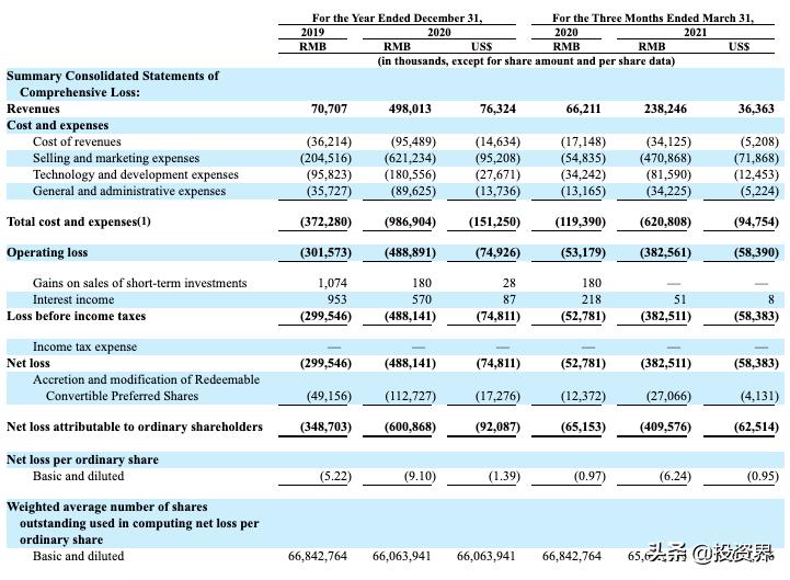 1億單身男女,又要撐起一個IPO