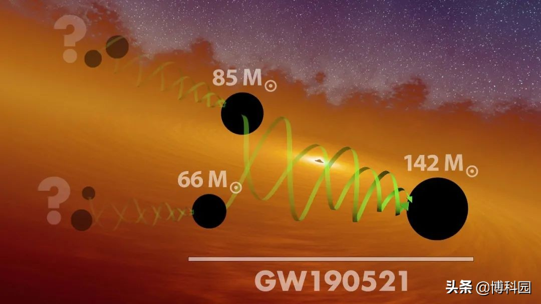 发现迄今为止最强大的引力波源,瞬间释放8个太阳质量的能量