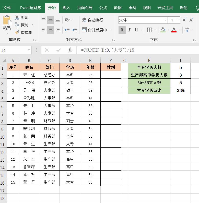 职场中常用的Excel函数公式大全:人事、财务分析都有了