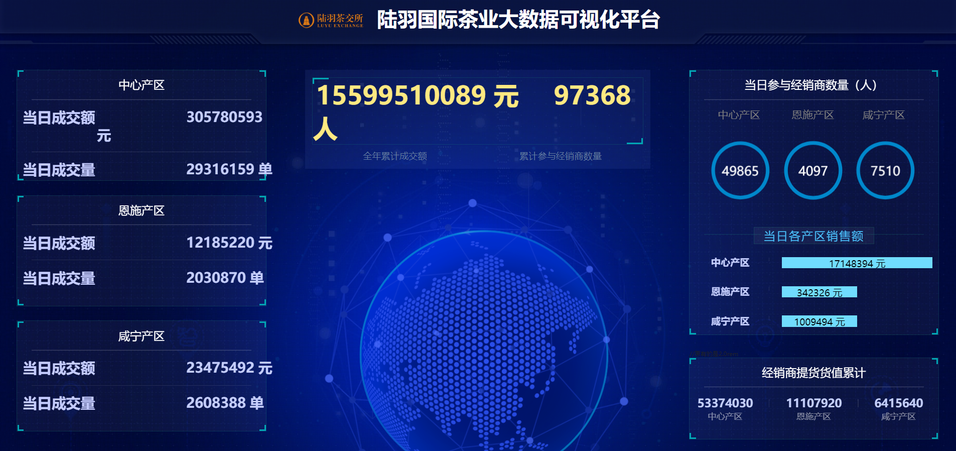 200亿,陆羽国际集团陆羽茶交所跻身中国茶产业独角兽