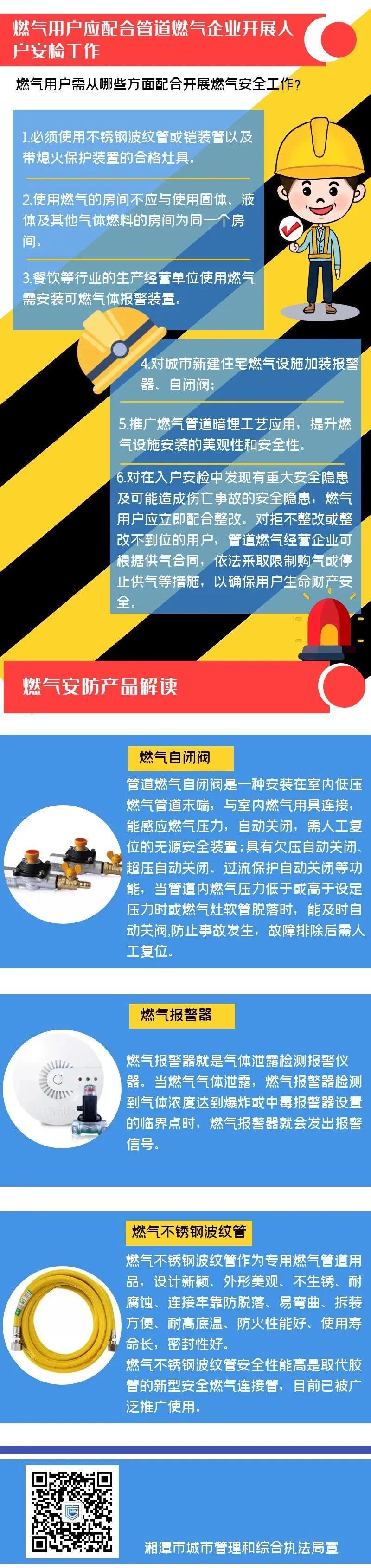 一图读懂丨湘潭出台燃气安全管理新规