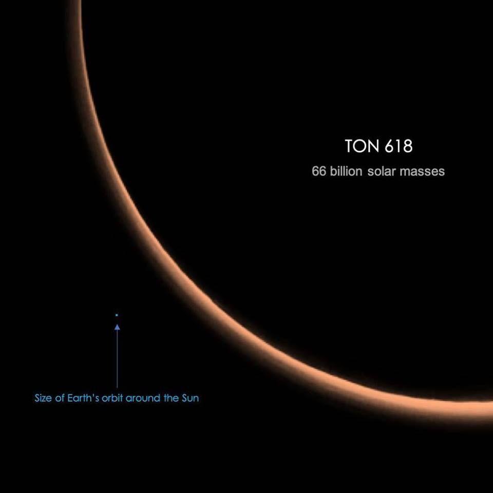 速度高达光速的95%,中美澳三国科学家发现已知自转最快的黑洞